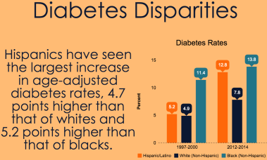 diabetes_disparities_article_1
